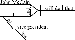Palin diagram 1