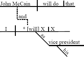Palin diagram 3