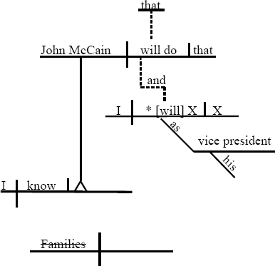 Palin diagram 4