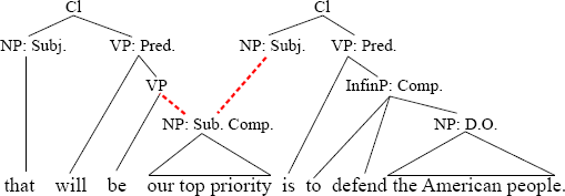 Palin diagram 6